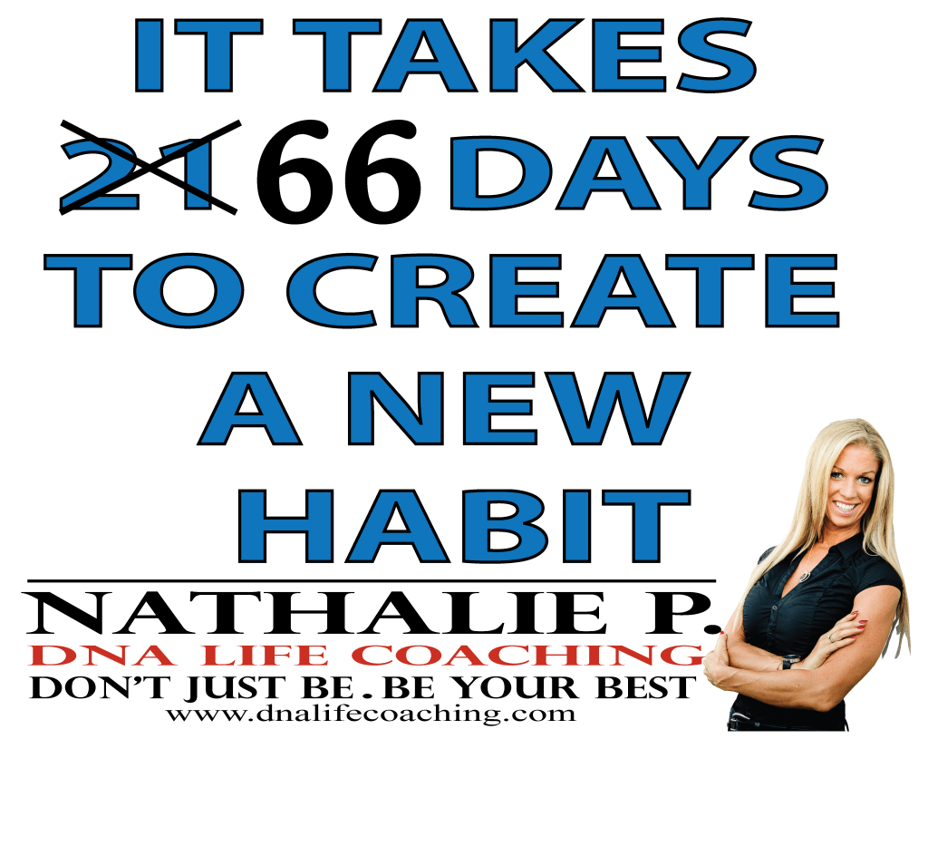 DO YOU STILL THINK THAT IT TAKES 21 DAYS TO CREATE A NEW